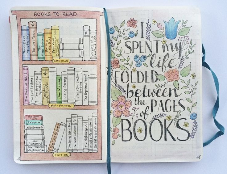 Bookcase Reading Log. Top 8 Bullet Journal Ideas for 2016 – Bullet Journal®