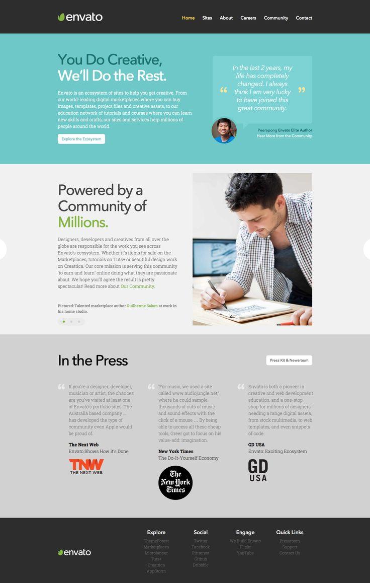 Envato - Website (Homepage)