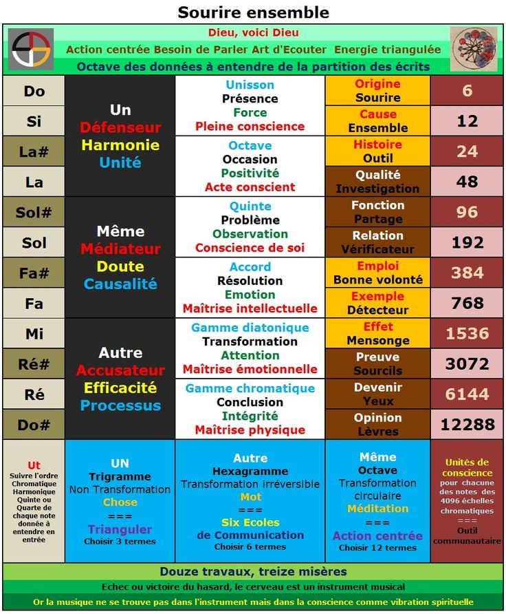 Les différentes formes d'Athéisme  - Page 13 06cc73fcf6a7b4324e967fae800c4979