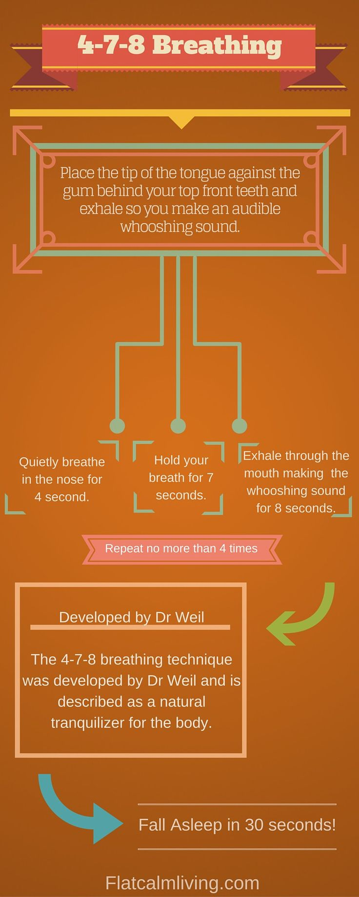 The 4-7-8 Breathing Technique | Flat Calm Living The 4-7-8 breathing Technique. Try it and see if it helps you sleep! Mindfulness infographic