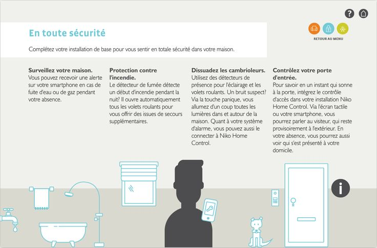 Mejores 8 imágenes de Sécurité en Pinterest Safari