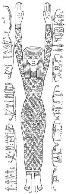 Egyptian Goddess - Nut