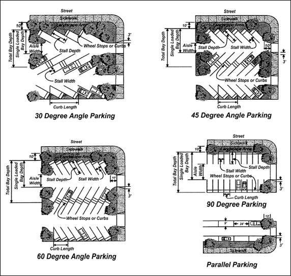 13 36 090 parking design and development standards underground parking garage design what are some typical