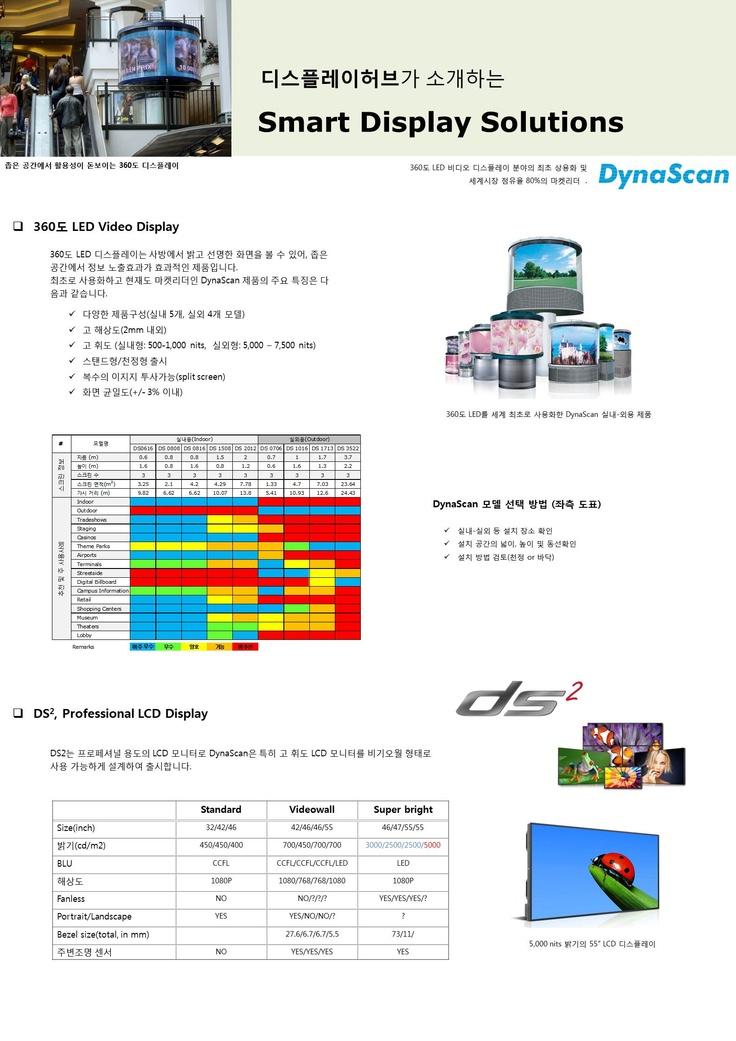 DynaScan 360도 LED 카다록입니다.