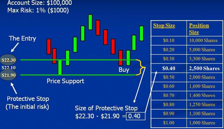 day trading systems and methods pdf