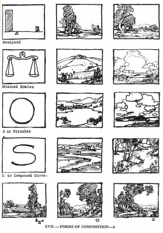 26 best visual problem