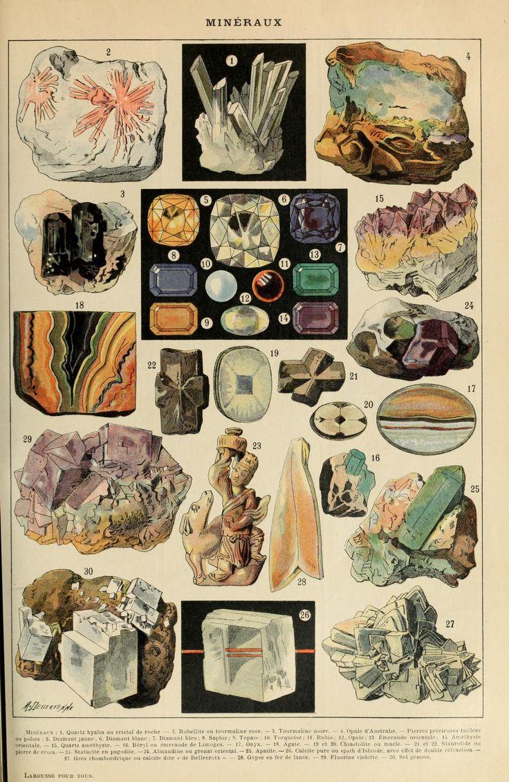 Le Larousse pour tous : Minéraux