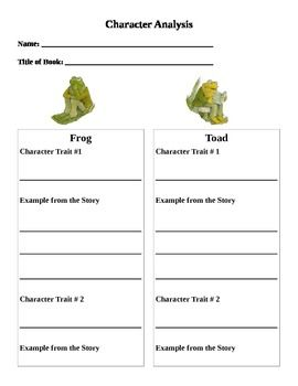 Use Frog and Toad Books to compare and contrast character traits. This worksheet allows you to use any Frog and Toad book. After reading the story, students then compare and contrast the different traits of Frog and Toad. They will also find an example of that trait in the story.