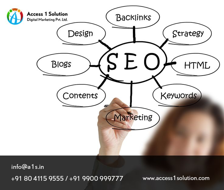 Access1solution  is provides high quality SEO Services and affordable seo services in India that increase your brand or product awareness.