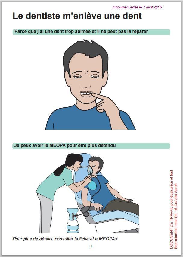 Extracción dental - Documentos de comunicación aumentativa y alternativa para la salud, cuidados y hospitalización. Láminas