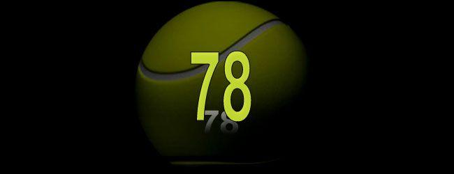Ubicado en el peldaño No. 142 del ranking, Juan Martín del Potro accedió hasta los cuartos de final del US Open 2016 para escalar 78 lugares y aterrizar en el No. 64 de la ATP.