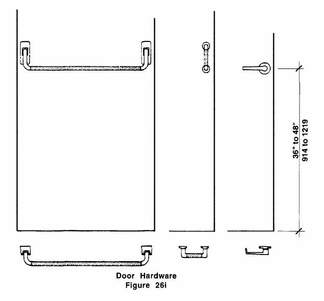 Search Ada Requirements For Door Handle Height. Visit U0026 Look Up Quick  Results Now On Imagemag.