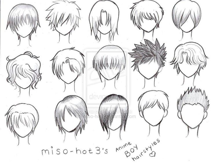 Getting Anime Hairstyles ! Almost There :)