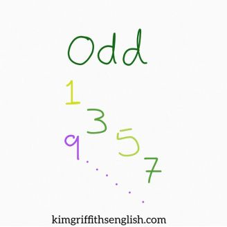 Odd numbers examples, kimgriffithsenglish a blog for English learners. Numbers information