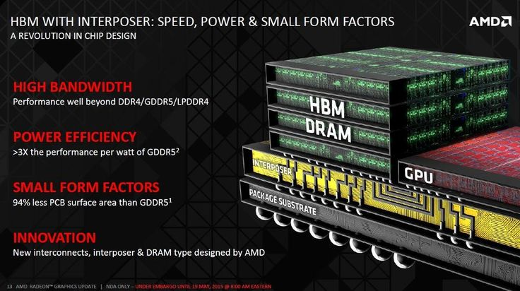 High Bandwidth Memory by AMD looks to improve effluence and performance by reducing space and power use. #tech