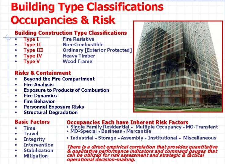 nfpa building construction types building construction on construction wall structure general info id=95317