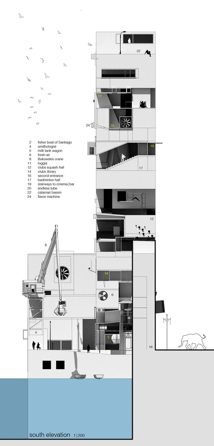 219 best images about architecture diagram on pinterest for The fish radio station