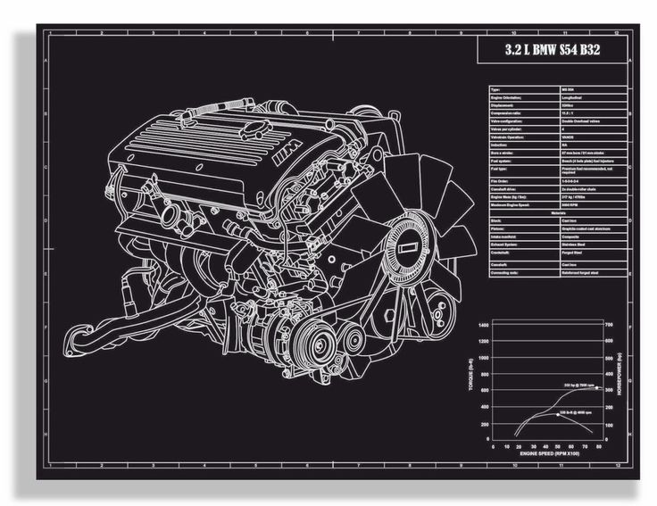 One Of My Favorite Engines  Bmw E46 M3 S54 B32 Engine  U2013 Engraved Blueprint Art