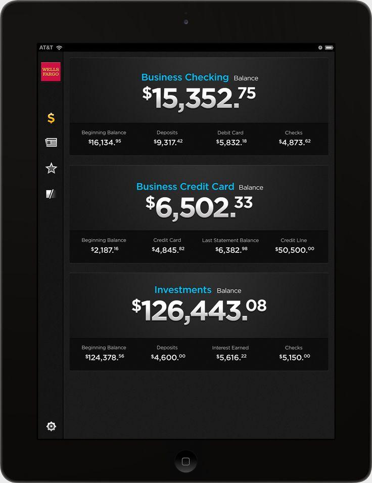 Lyda interactive wells fargo credit card balance