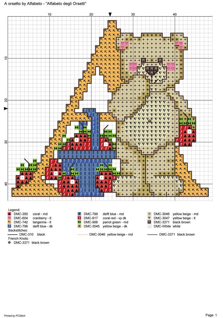 alfabeto degli orsetti : A