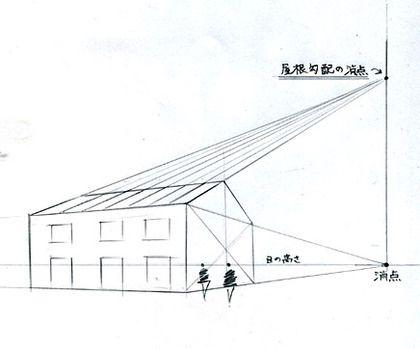 手描きパースの描き方ブログ、パース講座(手書きパース):建築パース