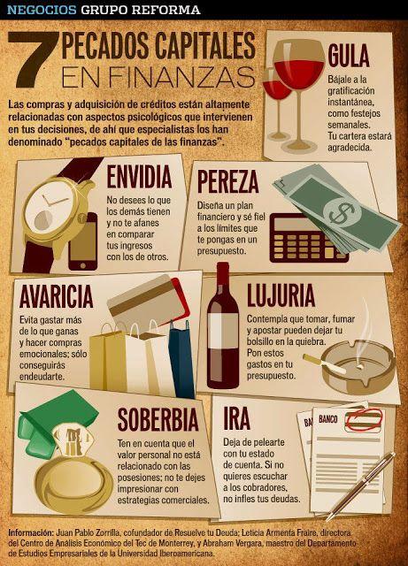 """México - Cultura Financiera: Cultura Financiera vs """"Pecados"""" Financieros..."""