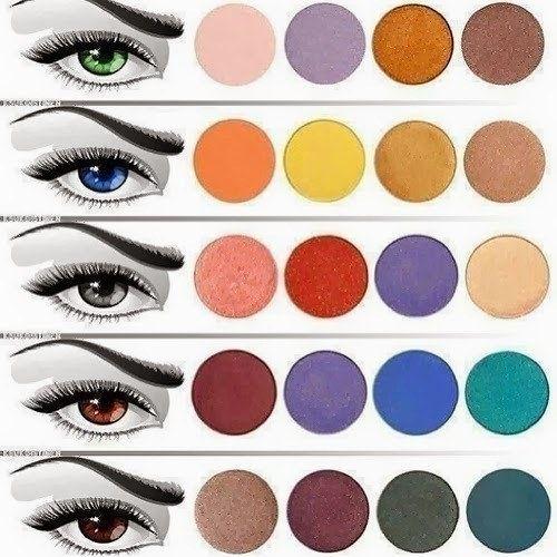 Maquillage des yeux ... ce qu'il faut savoir ! - Miss Langue de VIP