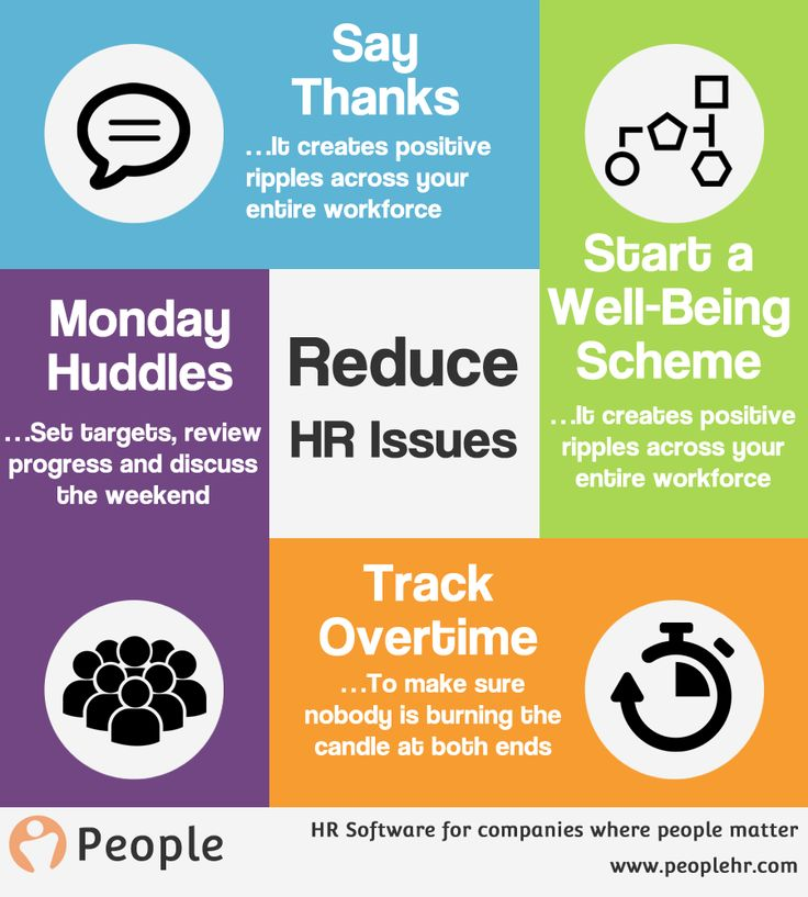 Best Hr Infographics Images On   Human Resources