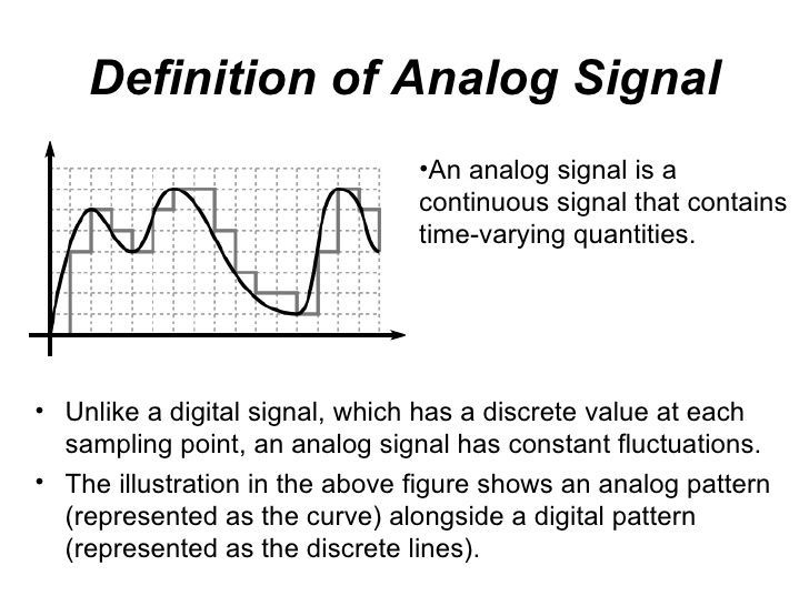 Introduction to Analog signal