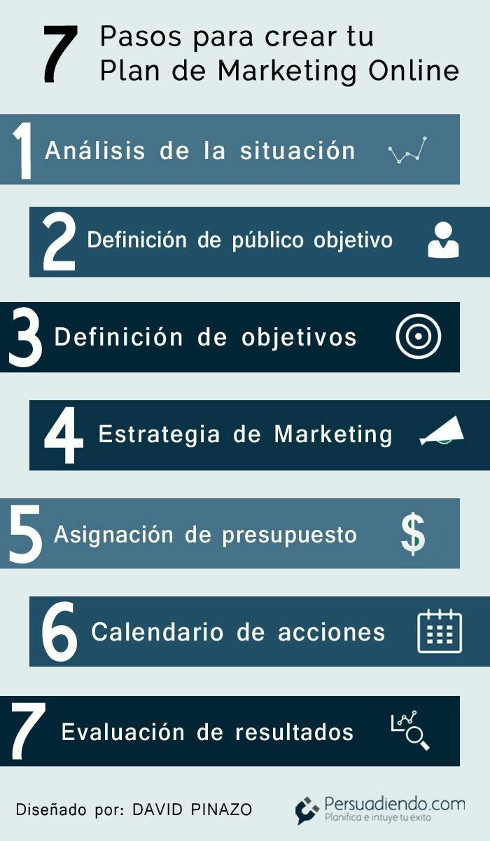 7 pasos para crear tu plan de marketing online