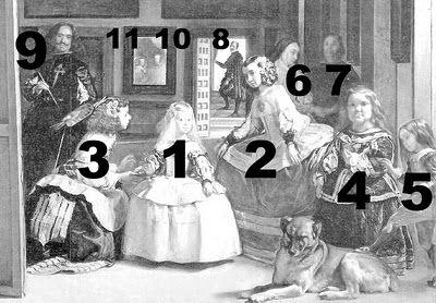 Buena explicación de Las Meninas de Velazquez