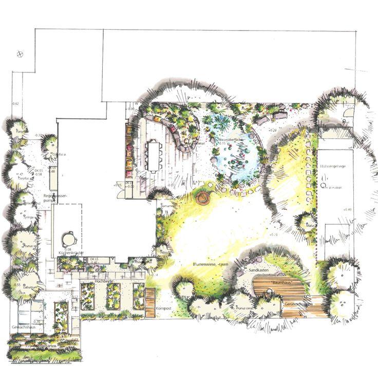 Gartenplanung #Schwimmteichplanung Gartenplanung Grundriss eines