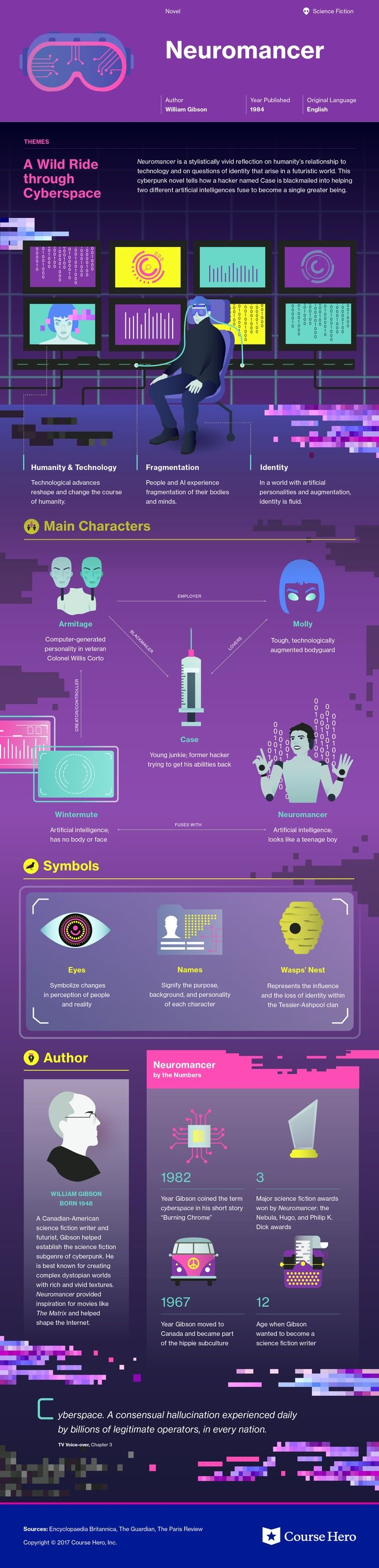 This @CourseHero infographic on Neuromancer is both visually stunning and informative!