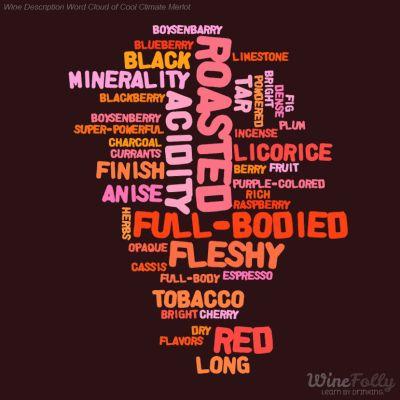 Wine description word cloud of cool climate Merlot wine