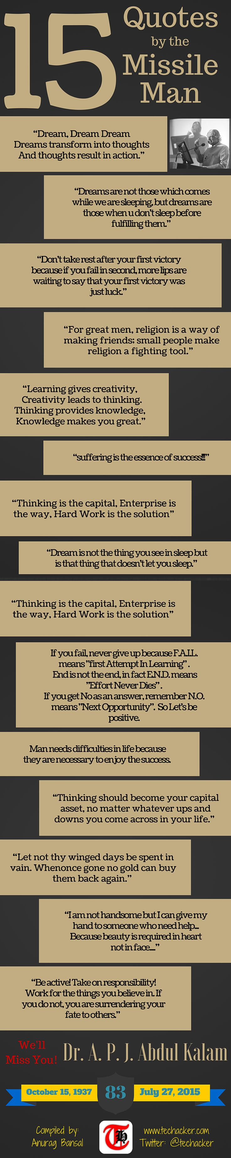 15 Quotes of Wisdom from Dr. APJ Abdul Kalam