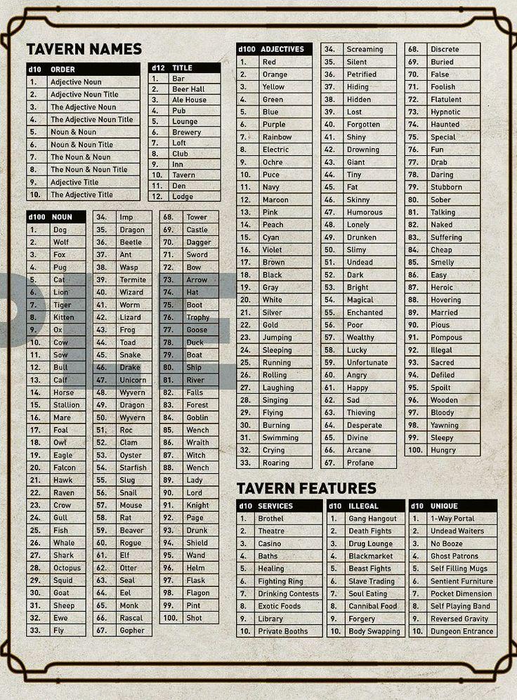 Tavern Name generator.