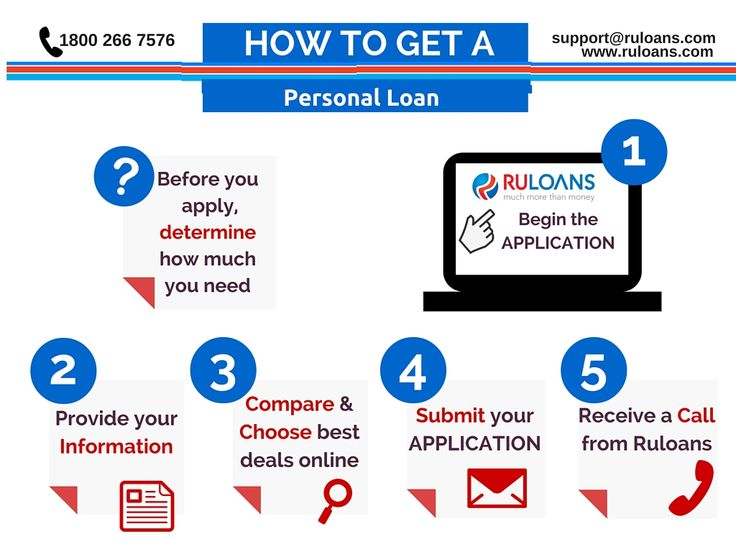 Fast cash loan usa.com picture 3