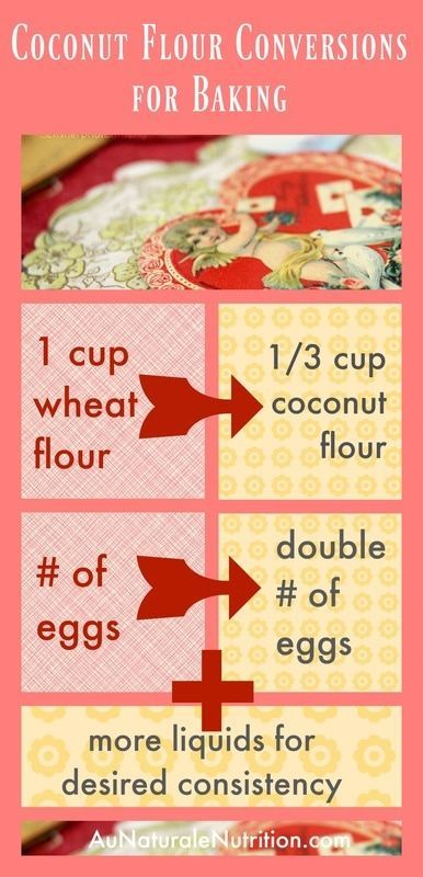 Coconut flour conversions for baking.  From: The Most Popular Recipe Questions on www.AuNaturaleNutrition.com (Paleo, low-carb, gluten free, grain-free, dairy-free recipes & ingredients)