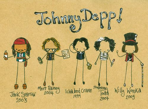 The famous Johnny Depp movies in one picture. Description from pinterest.com. I searched for this on bing.com/images