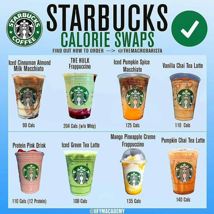 22++ Whats the healthiest sweetener for coffee ideas in 2021