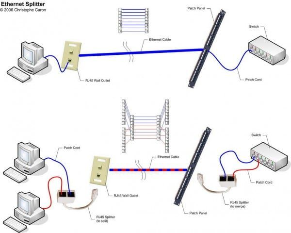 Adsl Filter Circuit Diagram | Theories in 2019 | Ethernet ... on