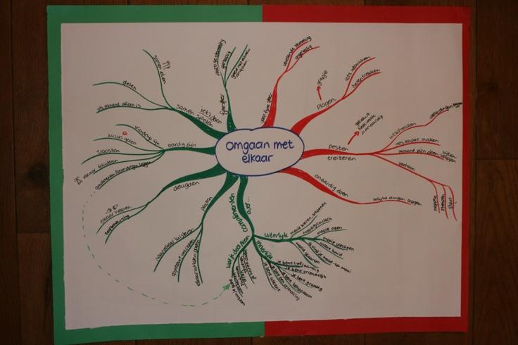 mindmap over omgaan met elkaar. groene- en rode gedachten/manieren. nog plaatjes erbij en klaar is het.