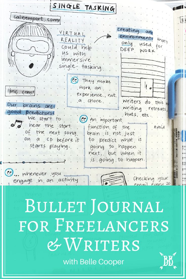 64 best Organization - Planners and Journals images on Pinterest ...
