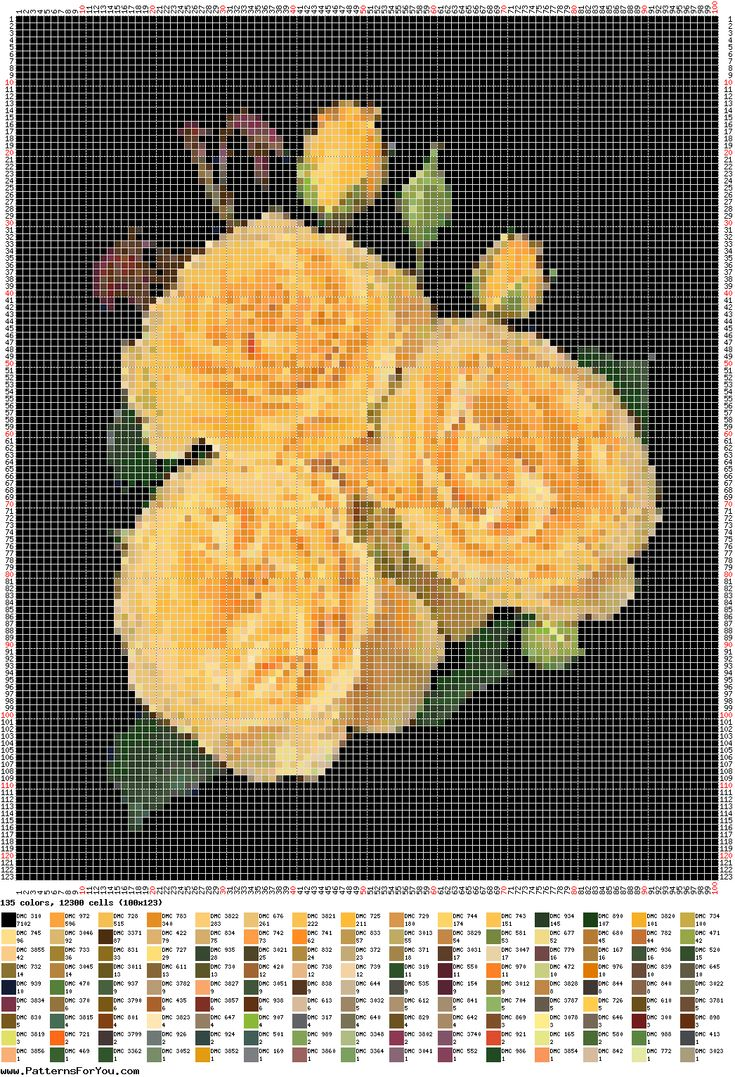 A website that can turn any picture into a cross stitch pattern. Amazing!!!