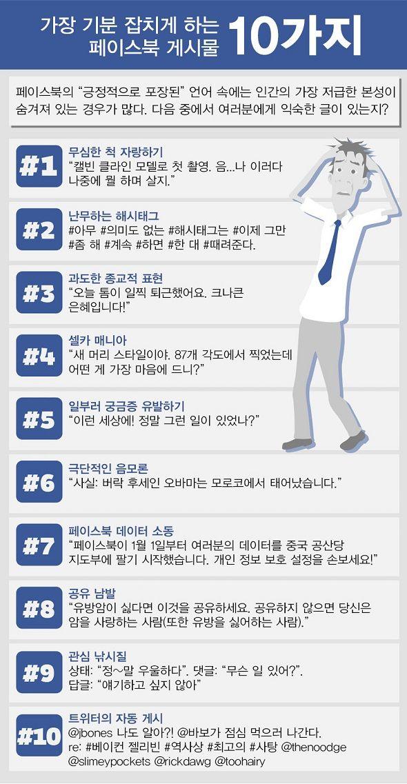 인포그래픽 | 페이스북 고통 지수 - IT World Korea