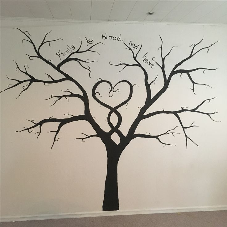 Wall art , family tree . 🎨
