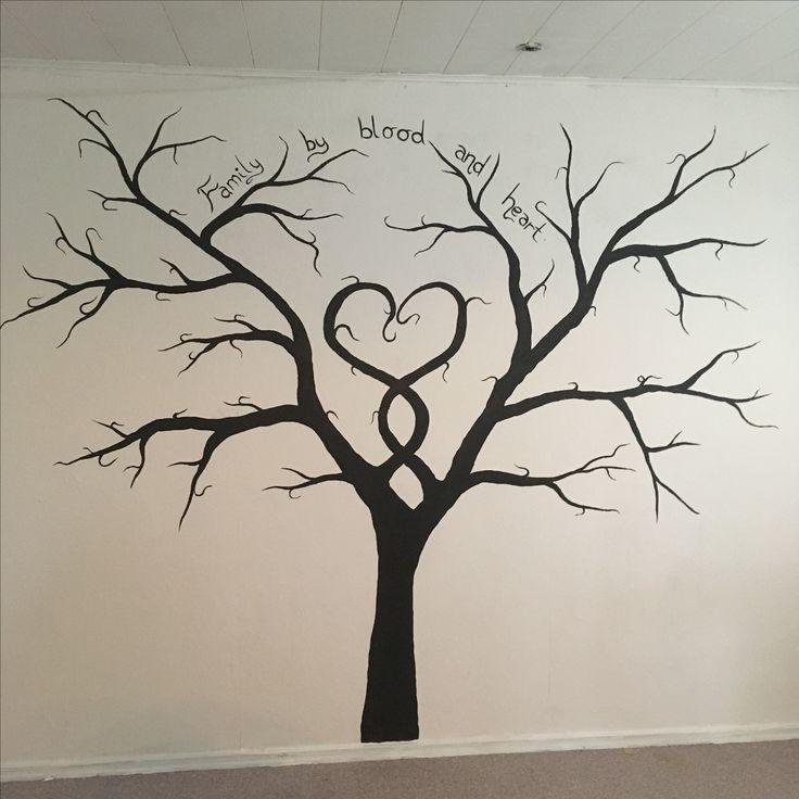 Wall art , family tree . 🎨