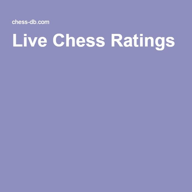 Live Chess Ratings