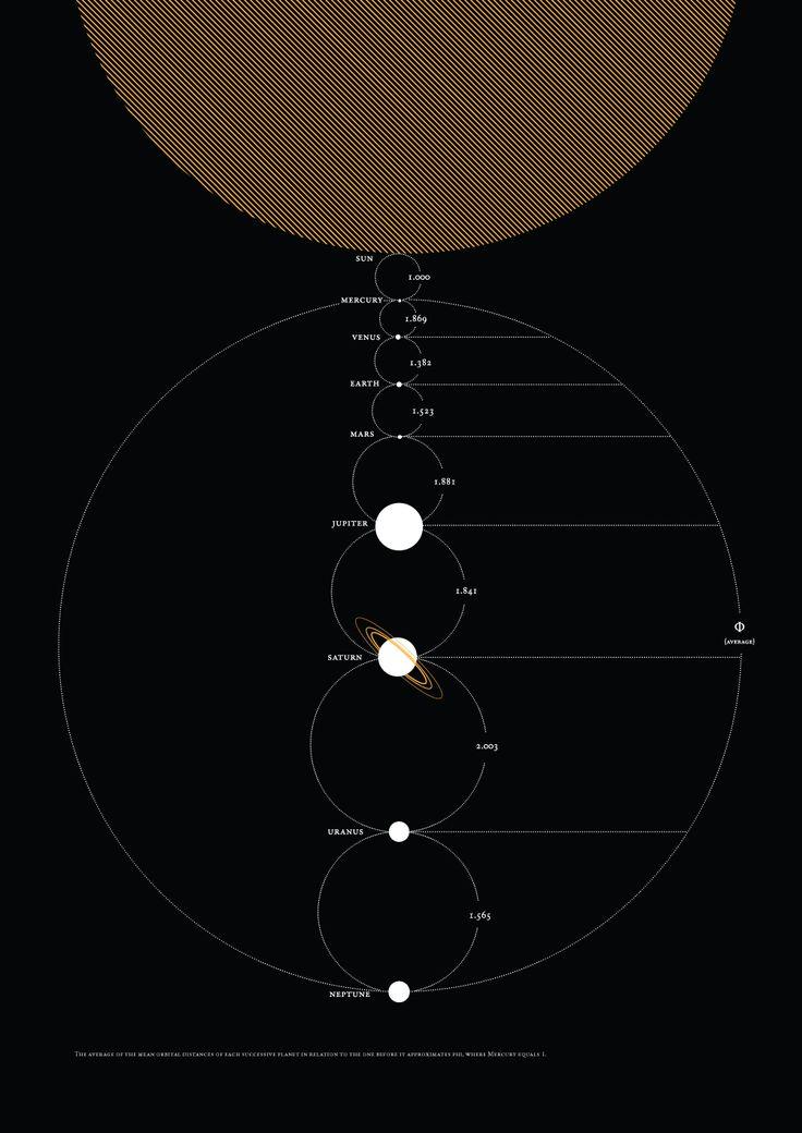 solar system eleanor lutz - photo #49