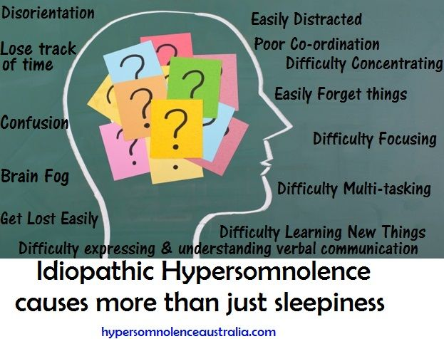 the signs and symptoms of hypersomnia Hypersomnia is very common in people who are overweight the resultant effect of excessive sleepiness is reduced mobility which tents to exacerbate their weight problems typical symptoms of this condition include heightened anxiety, lack of energy, reduced appetite and in some cases memory loss and hallucinations.